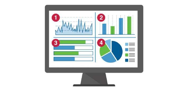 4 Google Analytics Reports Every Business Should Know