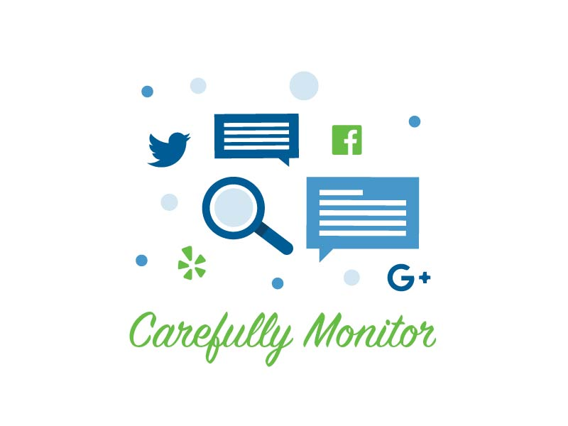 Carefully-Monitor