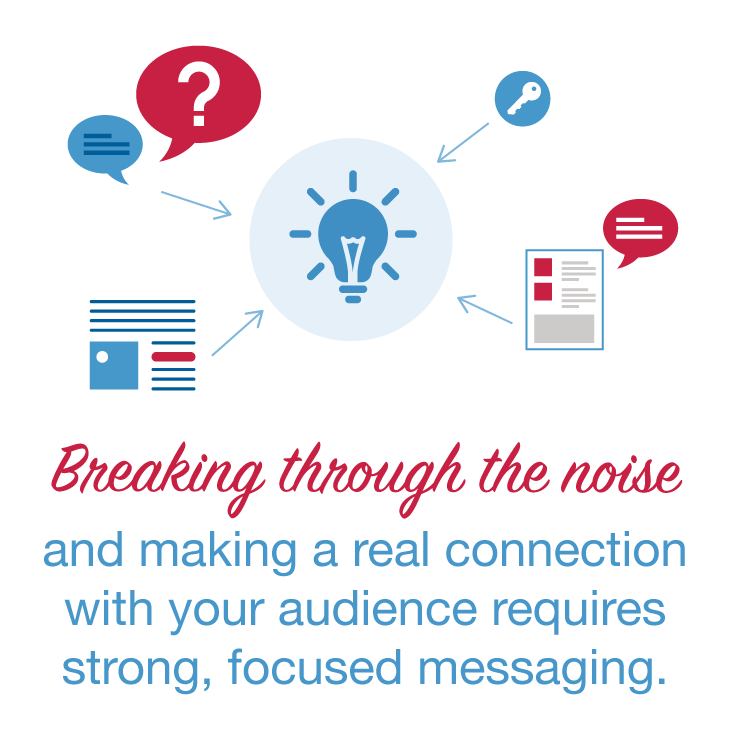 Breaking through the noise and making a real connection with your audience requires strong, focused messaging.