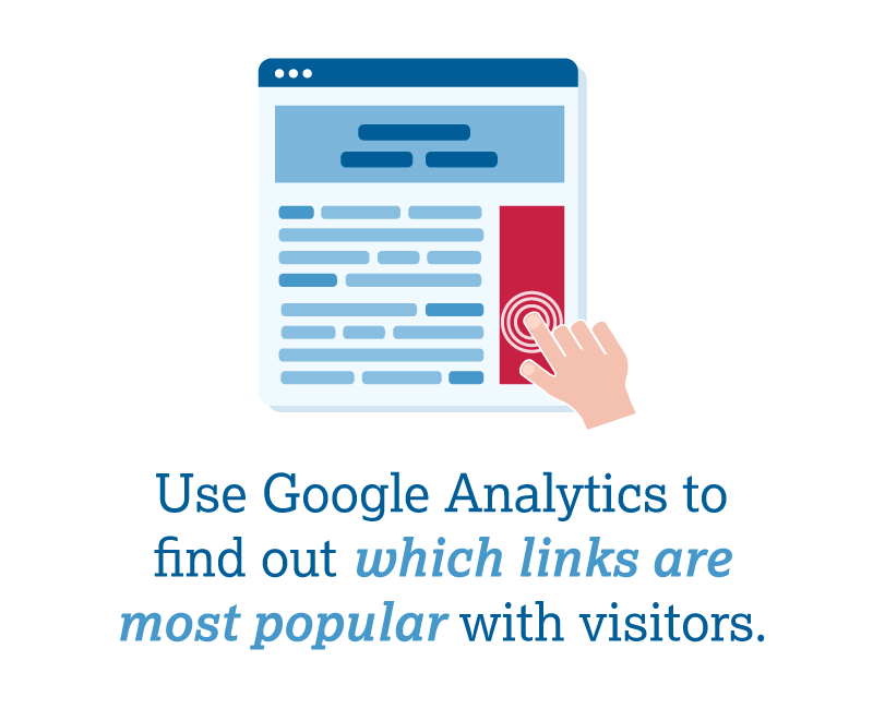 Use Google Analytics to find out which links are most popular with visitors.