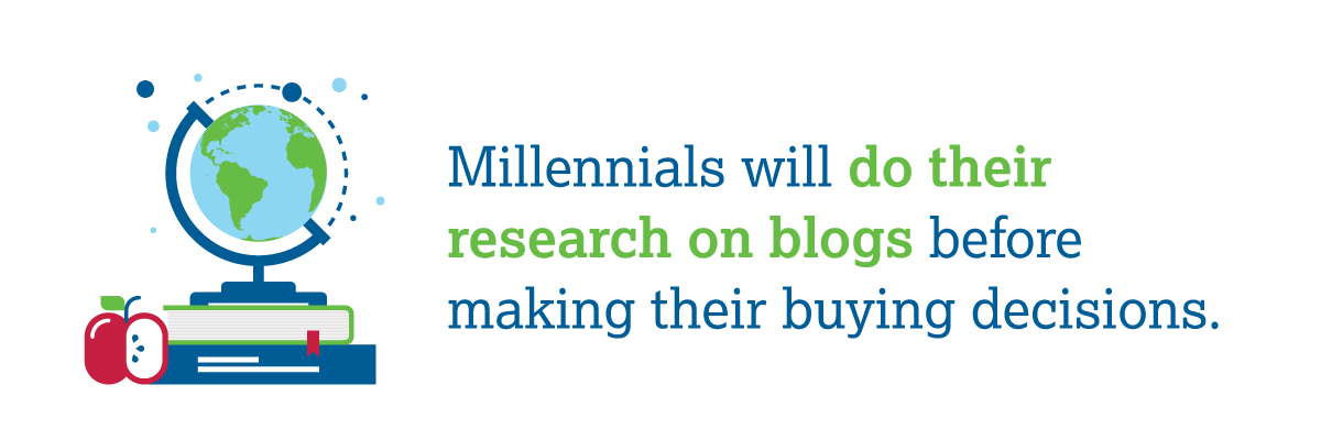 Millennials will do their research on blogs before making their buying decisions.