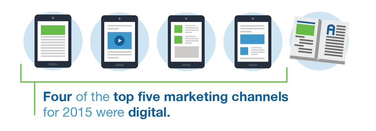 Four of the top five marketing channels for 2015 were digital
