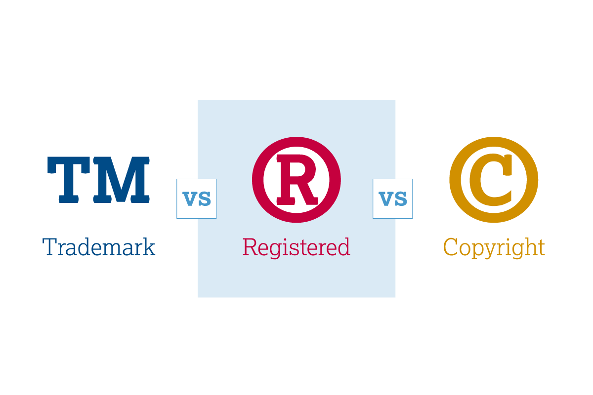 Trademark vs Registered vs Copyright