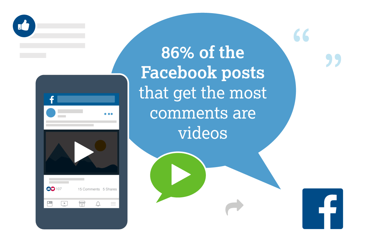 get more comments on your facebook posts without using engagement
