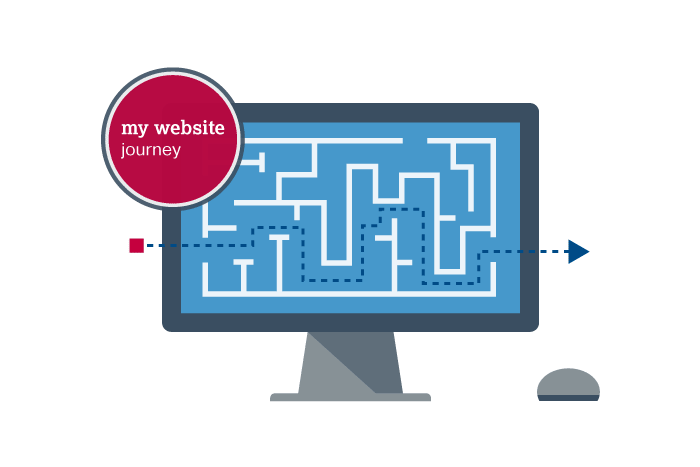 How to Map the Customer Journey on Your Website