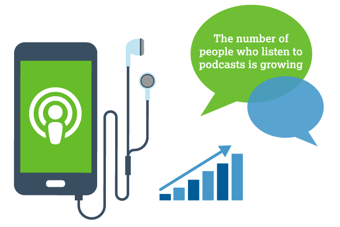 6 Reasons You Should Start a Podcast to Promote Your Business