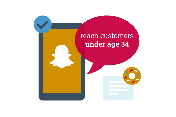 Wondering If Snapchat Can Work for Your Business?